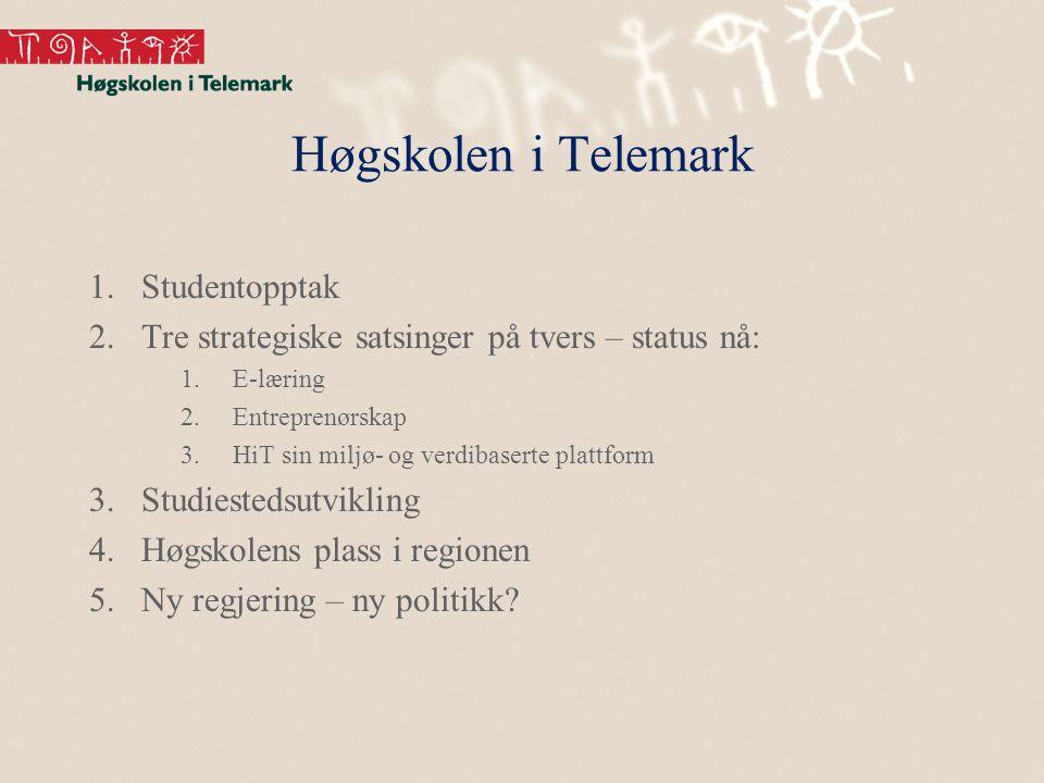 Høgskolen i Telemark 1.Studentopptak 2.Tre strategiske satsinger på tvers – status nå: 1.E-læring 2.Entreprenørskap 3.HiT sin miljø- og verdibaserte p