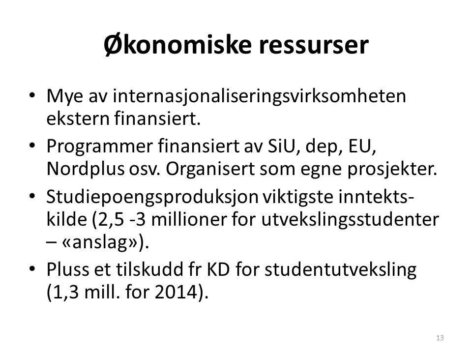 Økonomiske ressurser Mye av internasjonaliseringsvirksomheten ekstern finansiert. Programmer finansiert av SiU, dep, EU, Nordplus osv. Organisert som
