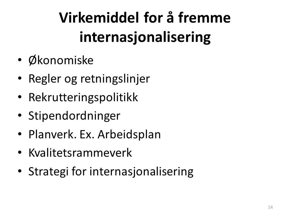Virkemiddel for å fremme internasjonalisering Økonomiske Regler og retningslinjer Rekrutteringspolitikk Stipendordninger Planverk. Ex. Arbeidsplan Kva