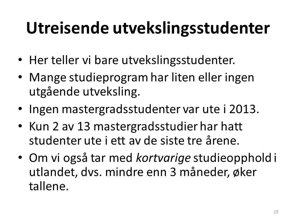 Utreisende utvekslingsstudenter Her teller vi bare utvekslingsstudenter. Mange studieprogram har liten eller ingen utgående utveksling. Ingen mastergr