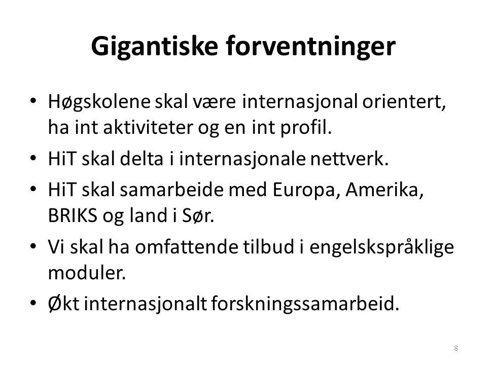 Gigantiske forventninger Høgskolene skal være internasjonal orientert, ha int aktiviteter og en int profil. HiT skal delta i internasjonale nettverk.