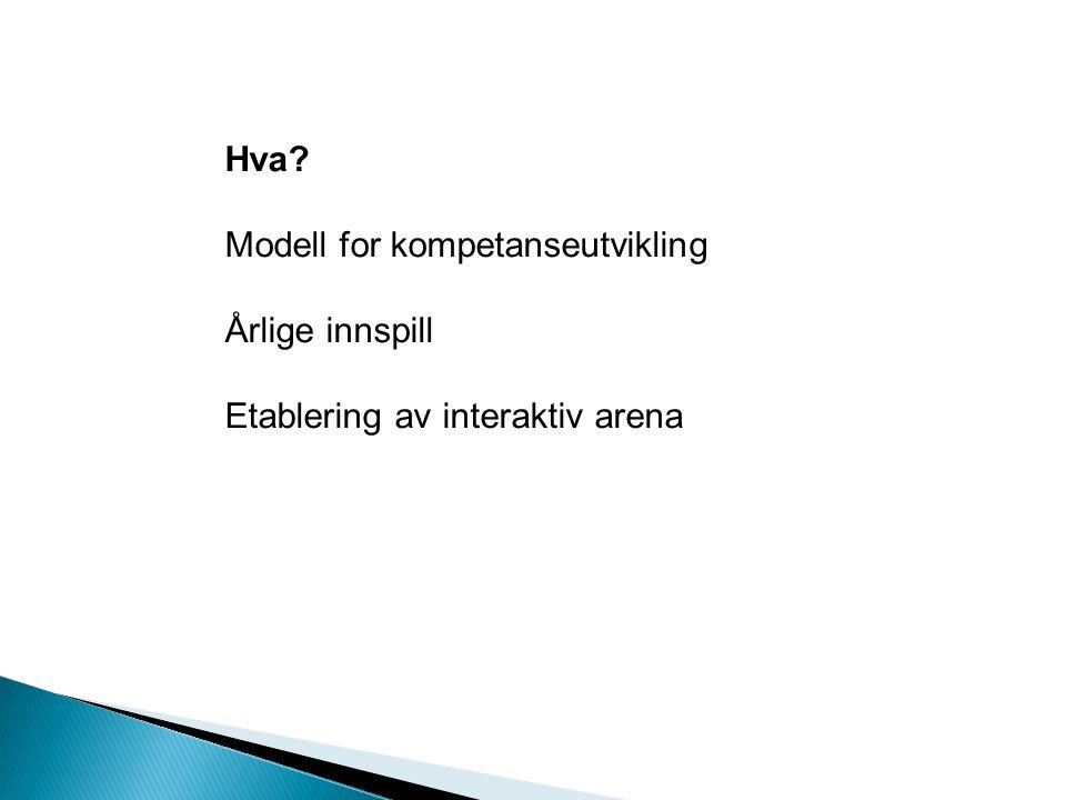 Hva Modell for kompetanseutvikling Årlige innspill Etablering av interaktiv arena