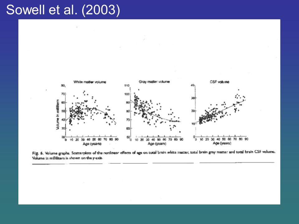 Sowell et al. (2003)