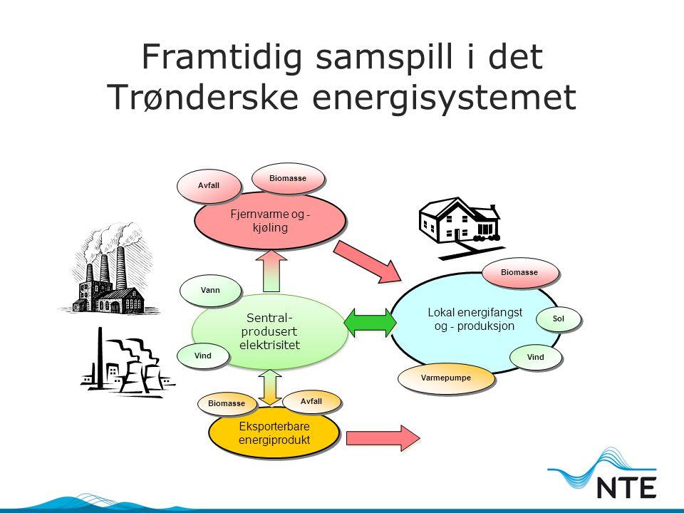 Framtidig samspill i det Trønderske energisystemet Lokal energifangst og - produksjon Sentral- produsert elektrisitet Fjernvarme og - kjøling Avfall S