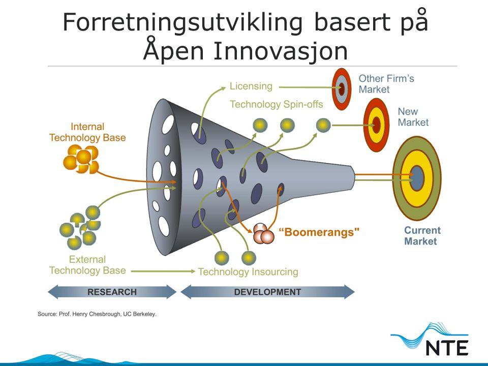 Hvem jobber med forretningsutvikling Forretningsutvikling basert på Åpen Innovasjon