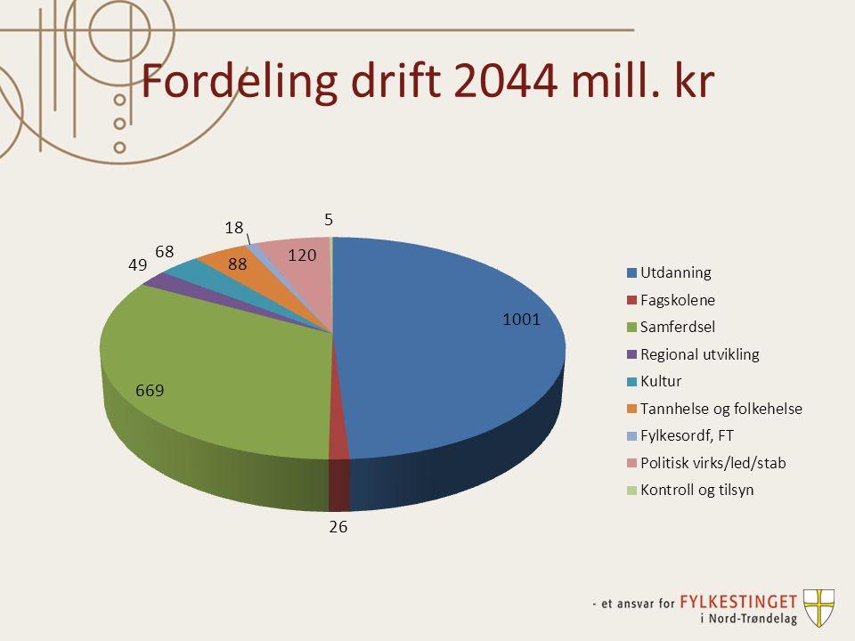Fordeling drift 2044 mill. kr
