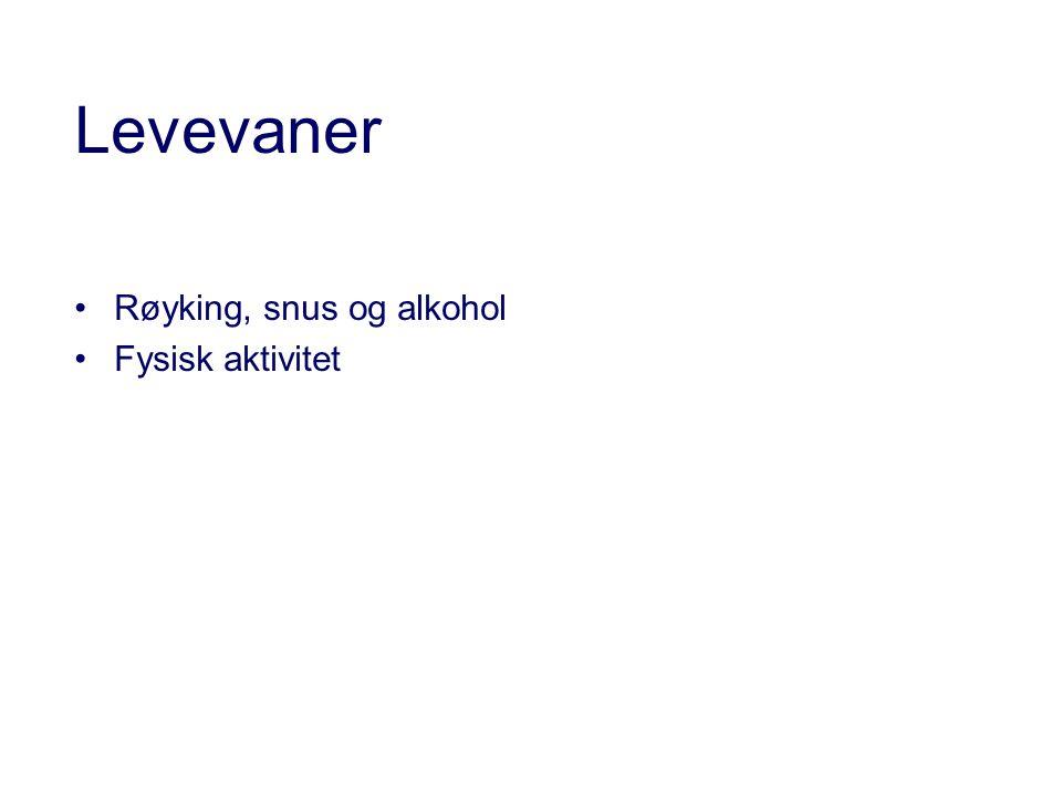 Levevaner Røyking, snus og alkohol Fysisk aktivitet