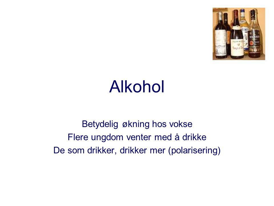 Alkohol Betydelig økning hos vokse Flere ungdom venter med å drikke De som drikker, drikker mer (polarisering)