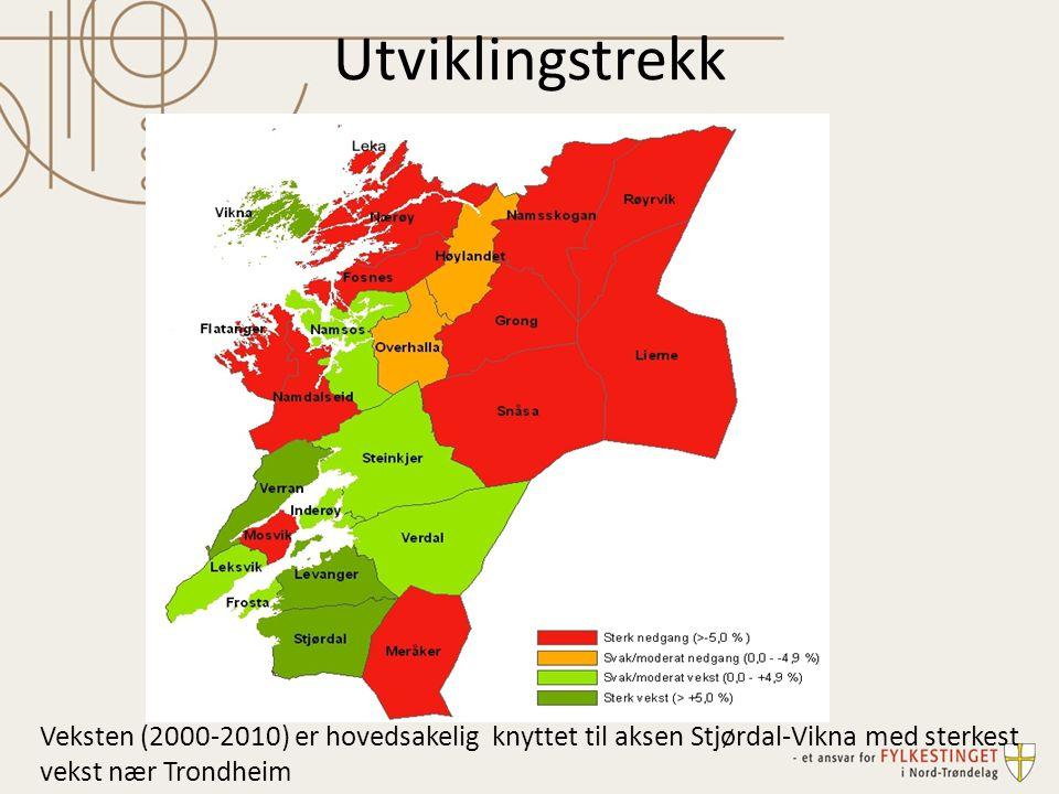Veksten (2000-2010) er hovedsakelig knyttet til aksen Stjørdal-Vikna med sterkest vekst nær Trondheim Utviklingstrekk