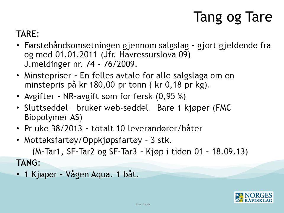 Tang og Tare TARE: Førstehåndsomsetningen gjennom salgslag – gjort gjeldende fra og med 01.01.2011 (Jfr. Havressurslova 09) J.meldinger nr. 74 - 76/20