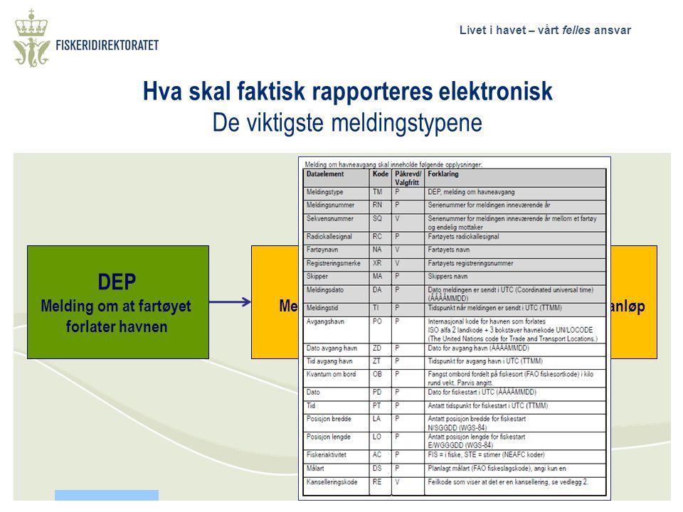 Livet i havet – vårt felles ansvar Hva skal faktisk rapporteres elektronisk De viktigste meldingstypene DEP Melding om at fartøyet forlater havnen DCA Melding om fangst POR Melding om havneanløp