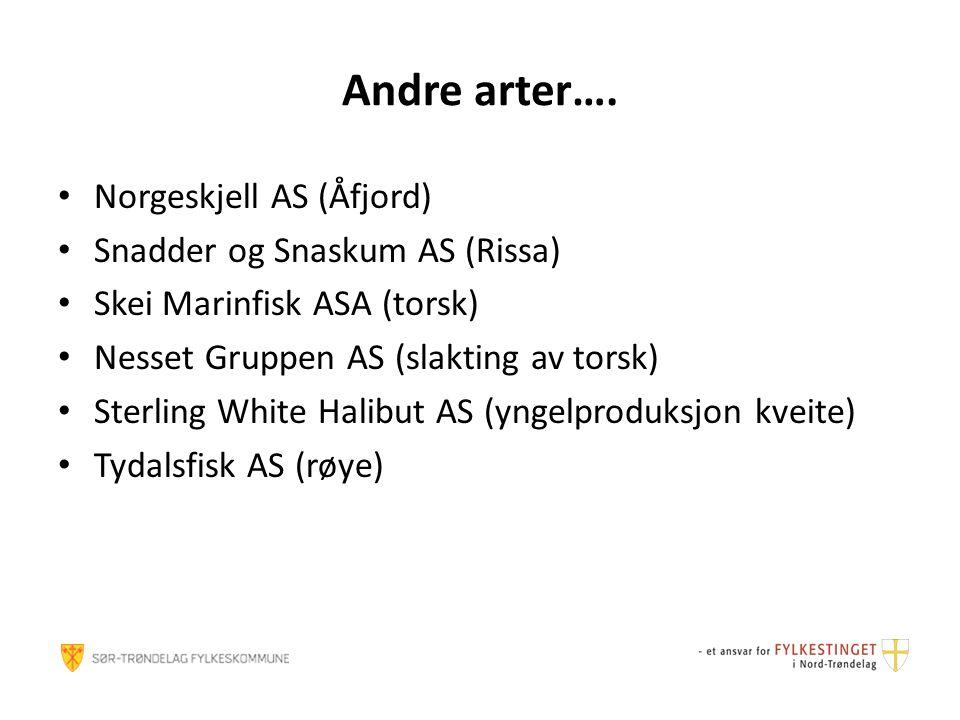 Andre arter…. Norgeskjell AS (Åfjord) Snadder og Snaskum AS (Rissa) Skei Marinfisk ASA (torsk) Nesset Gruppen AS (slakting av torsk) Sterling White Ha