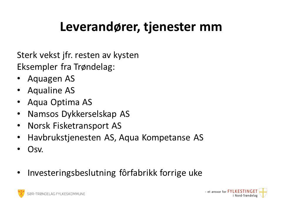 Leverandører, tjenester mm Sterk vekst jfr. resten av kysten Eksempler fra Trøndelag: Aquagen AS Aqualine AS Aqua Optima AS Namsos Dykkerselskap AS No