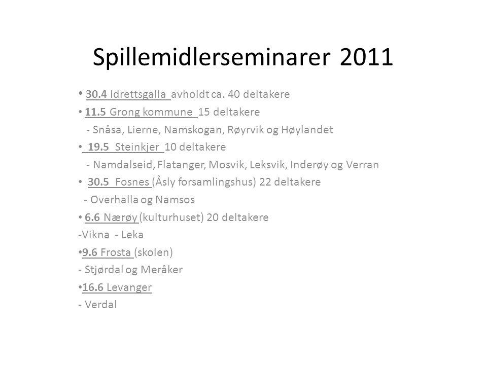 Spillemidlerseminarer 2011 30.4 Idrettsgalla avholdt ca.