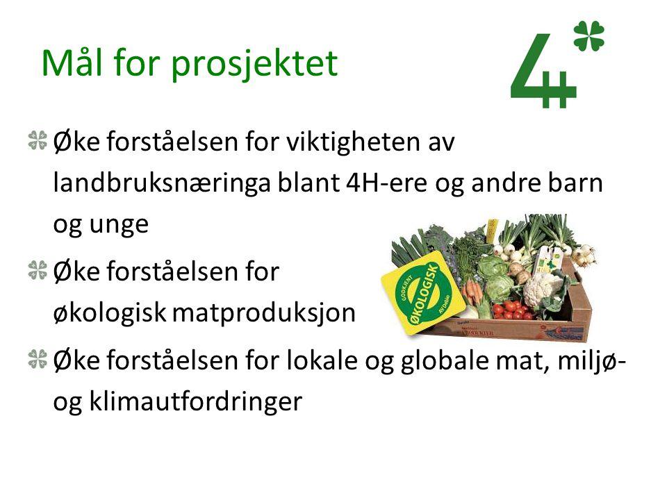 Mål for prosjektet Øke forståelsen for viktigheten av landbruksnæringa blant 4H-ere og andre barn og unge Øke forståelsen for økologisk matproduksjon