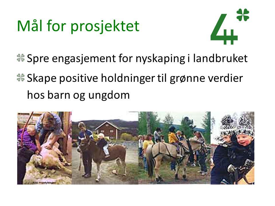 Mål for prosjektet Spre engasjement for nyskaping i landbruket Skape positive holdninger til grønne verdier hos barn og ungdom