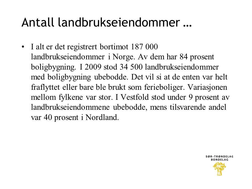 Antall landbrukseiendommer … I alt er det registrert bortimot 187 000 landbrukseiendommer i Norge.