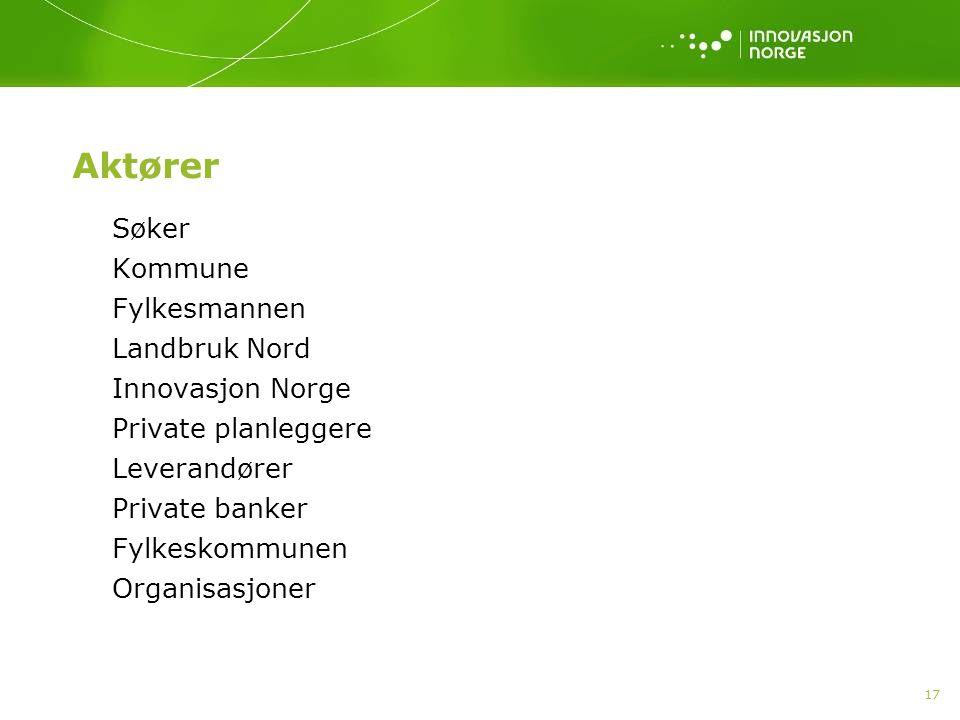17 Aktører Søker Kommune Fylkesmannen Landbruk Nord Innovasjon Norge Private planleggere Leverandører Private banker Fylkeskommunen Organisasjoner
