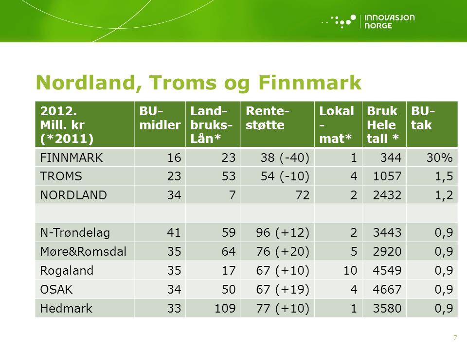 Nordland, Troms og Finnmark 7 2012. Mill.