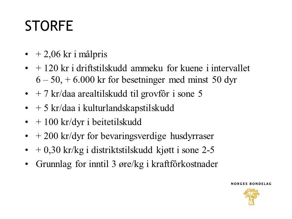 STORFE + 2,06 kr i målpris + 120 kr i driftstilskudd ammeku for kuene i intervallet 6 – 50, + 6.000 kr for besetninger med minst 50 dyr + 7 kr/daa arealtilskudd til grovfôr i sone 5 + 5 kr/daa i kulturlandskapstilskudd + 100 kr/dyr i beitetilskudd + 200 kr/dyr for bevaringsverdige husdyrraser + 0,30 kr/kg i distriktstilskudd kjøtt i sone 2-5 Grunnlag for inntil 3 øre/kg i kraftfôrkostnader