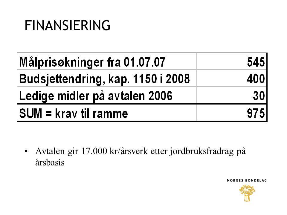 FINANSIERING Avtalen gir 17.000 kr/årsverk etter jordbruksfradrag på årsbasis
