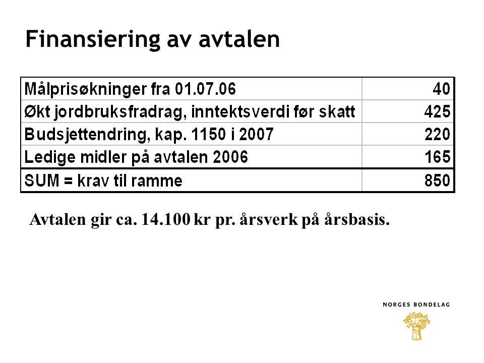 Finansiering av avtalen Avtalen gir ca. 14.100 kr pr. årsverk på årsbasis.