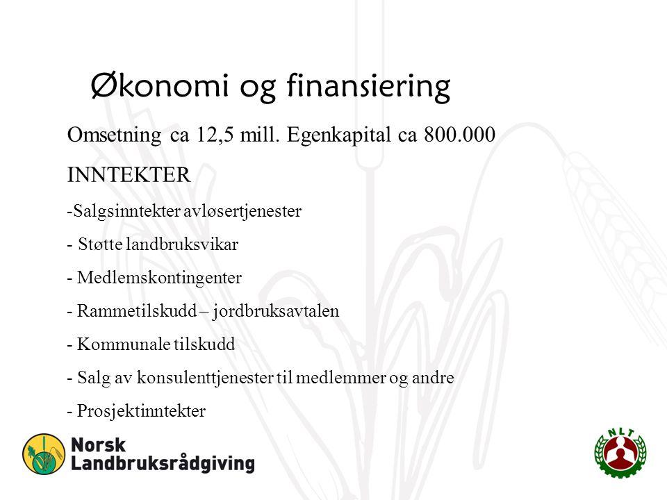 Økonomi og finansiering Omsetning ca 12,5 mill. Egenkapital ca 800.000 INNTEKTER -Salgsinntekter avløsertjenester - Støtte landbruksvikar - Medlemskon