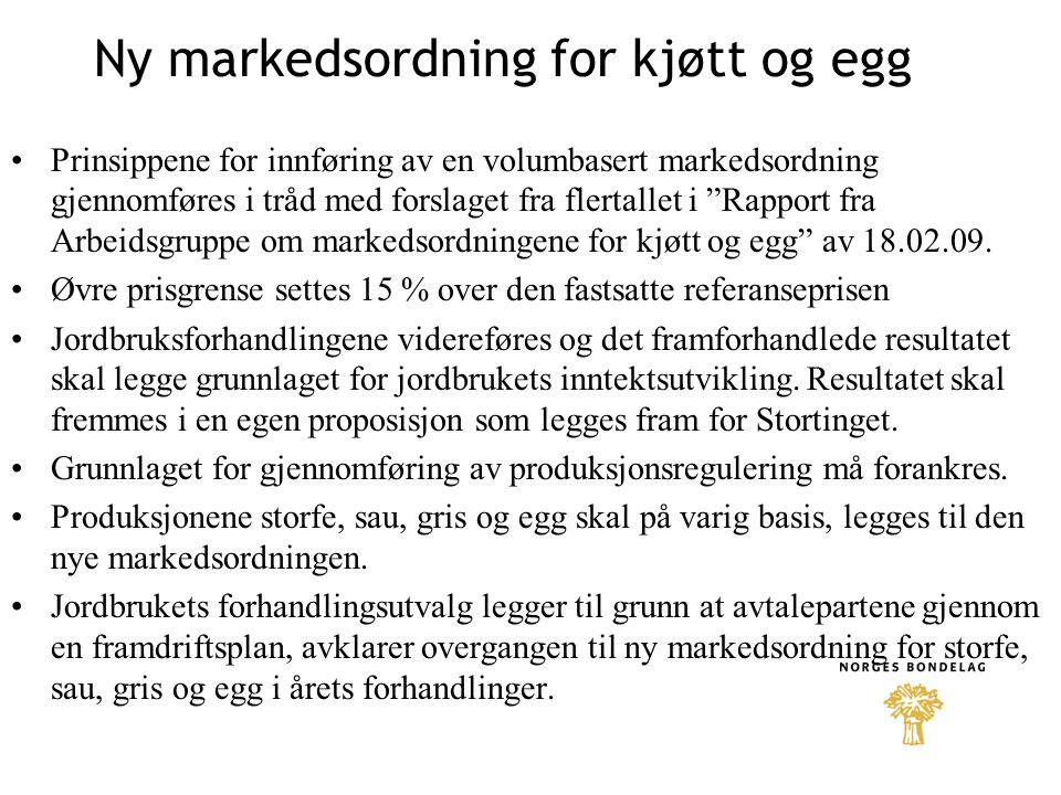 """Ny markedsordning for kjøtt og egg Prinsippene for innføring av en volumbasert markedsordning gjennomføres i tråd med forslaget fra flertallet i """"Rapp"""