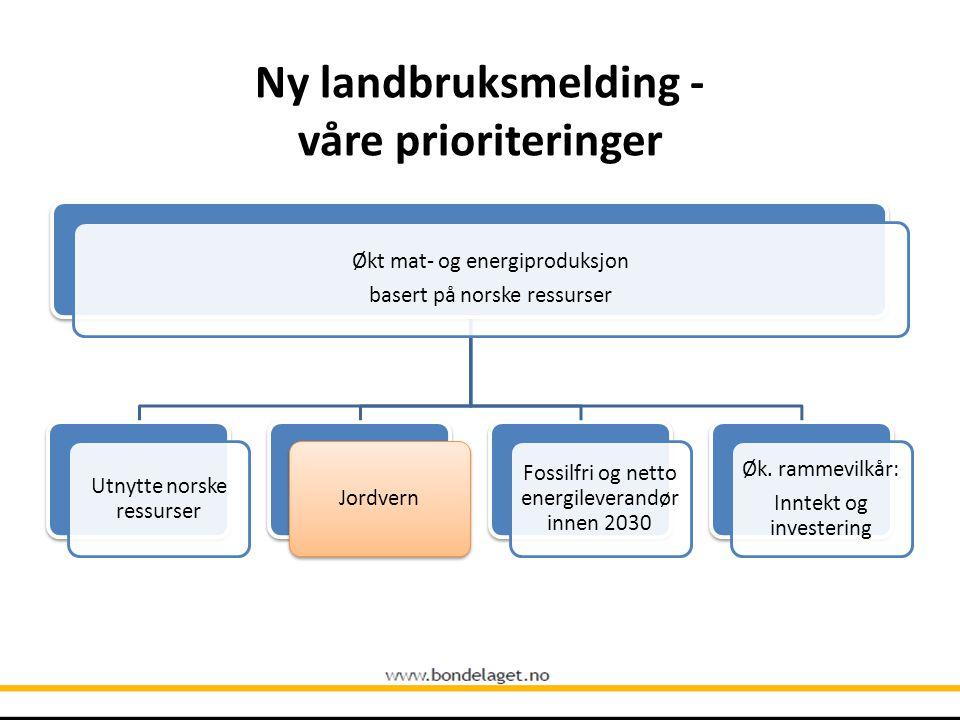 Ny landbruksmelding - våre prioriteringer Økt mat- og energiproduksjon basert på norske ressurser Utnytte norske ressurser Jordvern Fossilfri og netto
