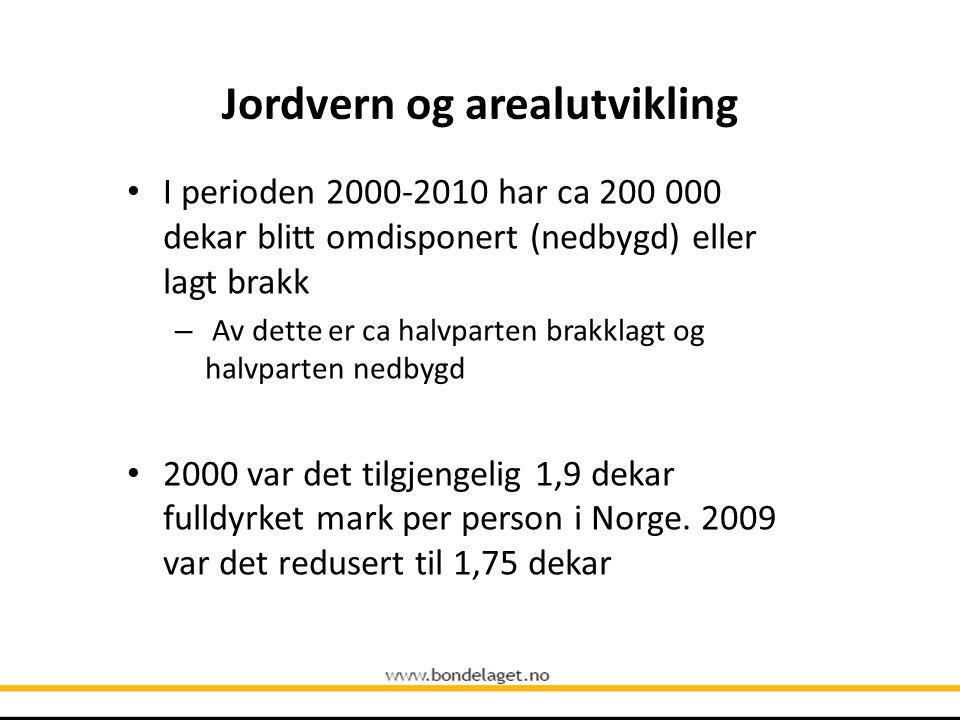 Jordvern og arealutvikling I perioden 2000-2010 har ca 200 000 dekar blitt omdisponert (nedbygd) eller lagt brakk – Av dette er ca halvparten brakklag