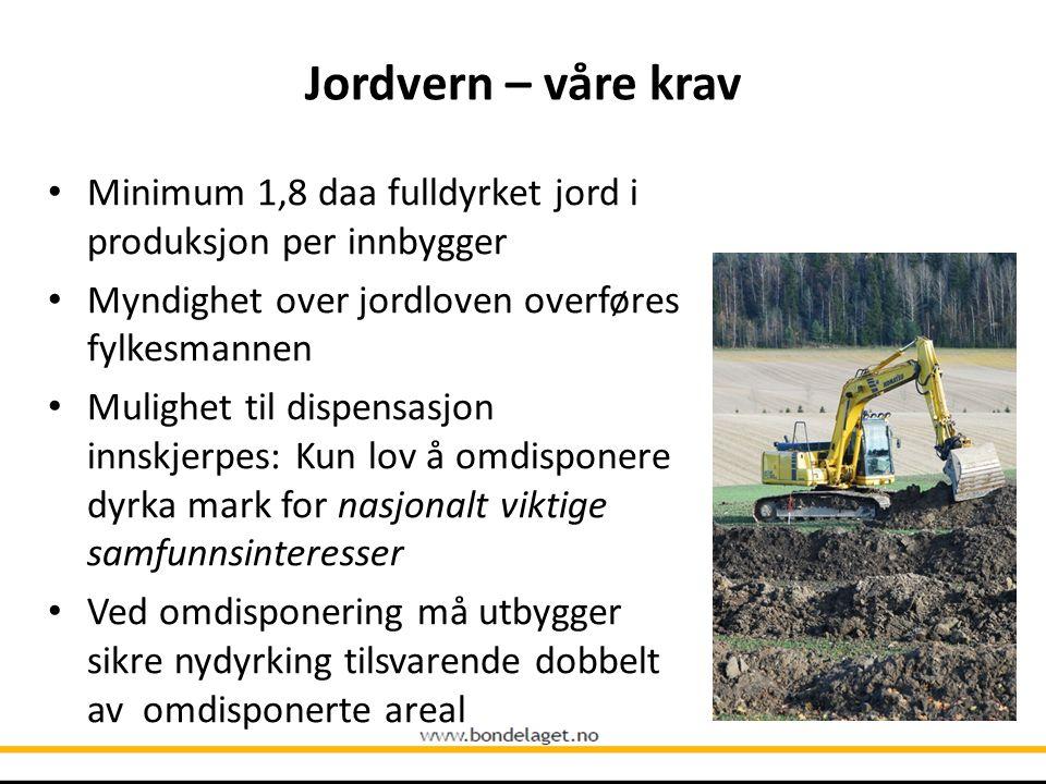 Jordvern – våre krav Minimum 1,8 daa fulldyrket jord i produksjon per innbygger Myndighet over jordloven overføres fylkesmannen Mulighet til dispensas