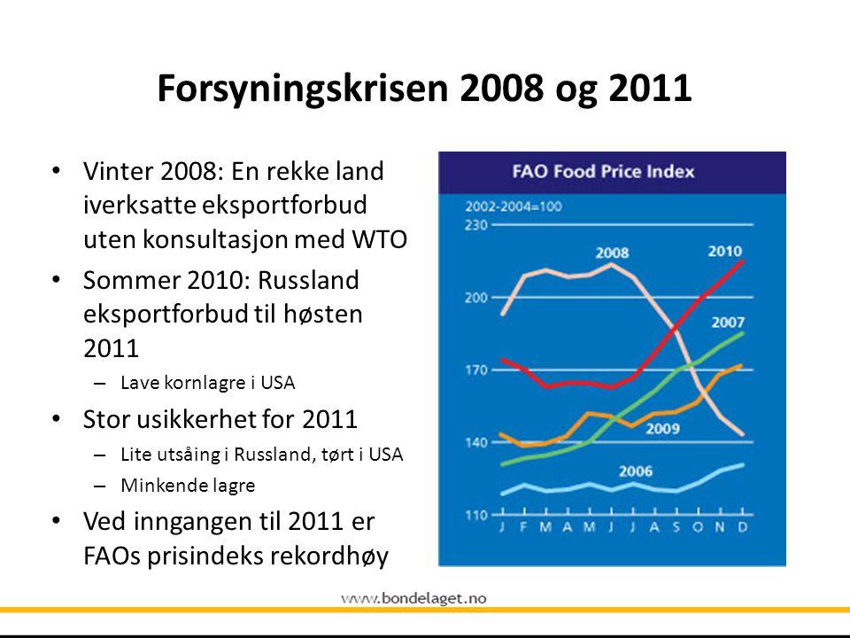 Forsyningskrisen 2008 og 2011 Vinter 2008: En rekke land iverksatte eksportforbud uten konsultasjon med WTO Sommer 2010: Russland eksportforbud til hø