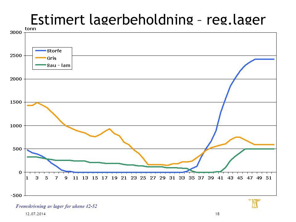 12.07.201418 Estimert lagerbeholdning – reg.lager Fremskrivning av lager for ukene 42-52