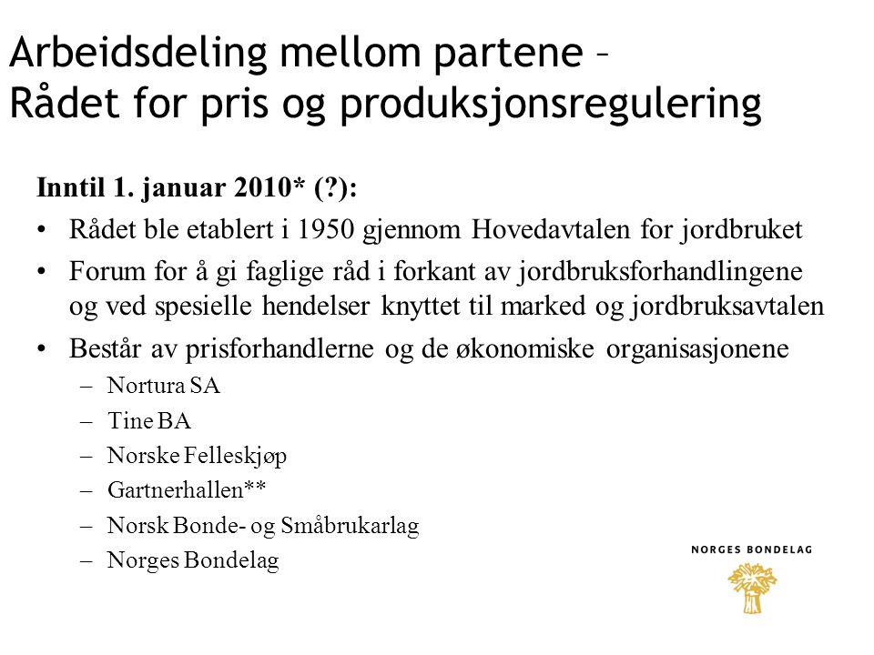 Arbeidsdeling mellom partene – Rådet for pris og produksjonsregulering Inntil 1.
