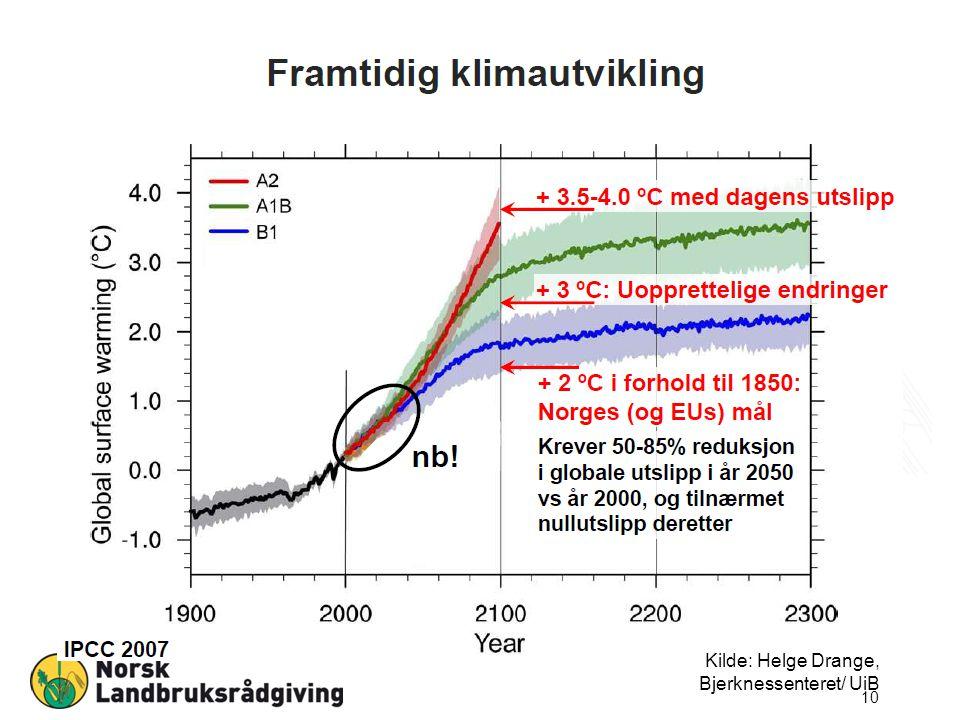 10 Kilde: Helge Drange, Bjerknessenteret/ UiB