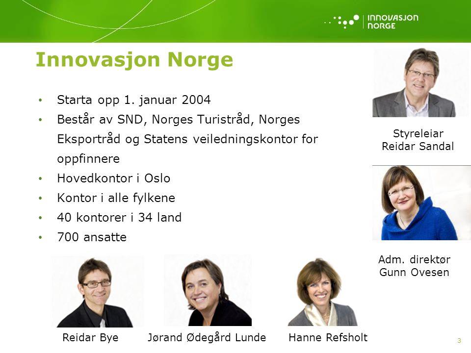 3 Innovasjon Norge Starta opp 1. januar 2004 Består av SND, Norges Turistråd, Norges Eksportråd og Statens veiledningskontor for oppfinnere Hovedkonto
