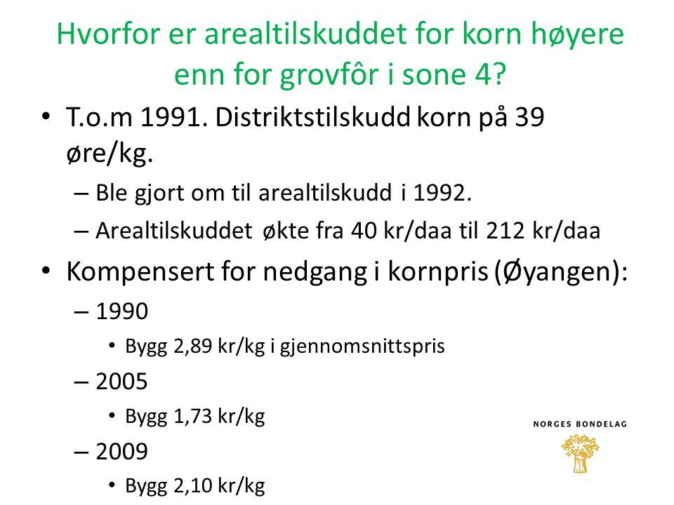 Hvorfor er arealtilskuddet for korn høyere enn for grovfôr i sone 4? T.o.m 1991. Distriktstilskudd korn på 39 øre/kg. – Ble gjort om til arealtilskudd
