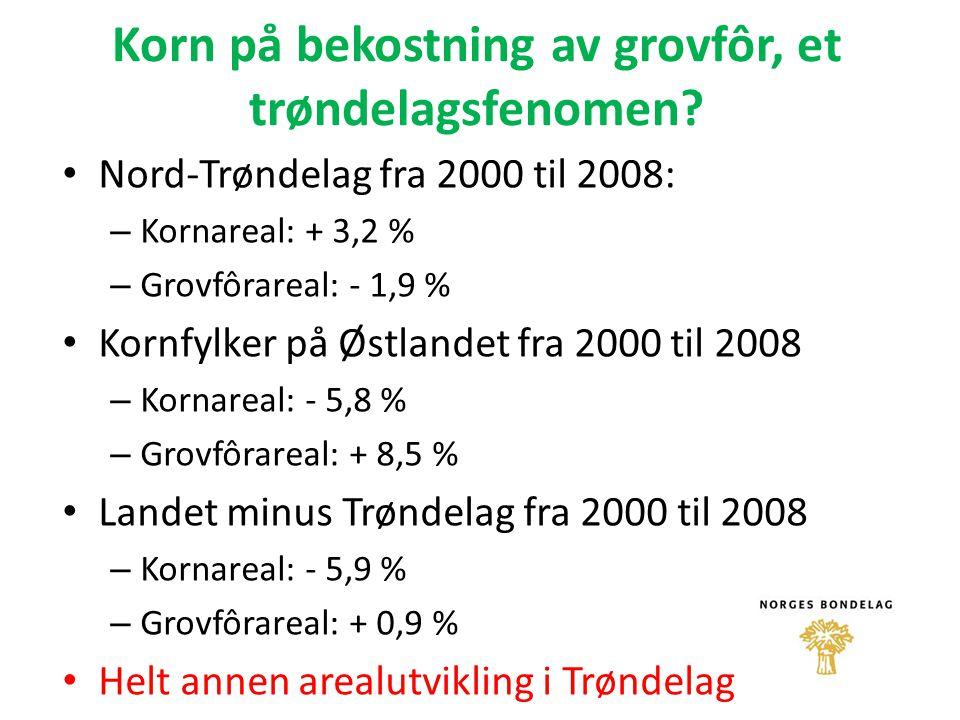 Korn på bekostning av grovfôr, et trøndelagsfenomen? Nord-Trøndelag fra 2000 til 2008: – Kornareal: + 3,2 % – Grovfôrareal: - 1,9 % Kornfylker på Østl
