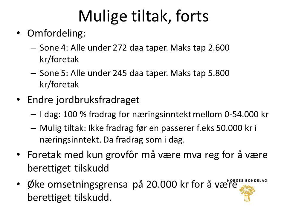 Mulige tiltak, forts Omfordeling: – Sone 4: Alle under 272 daa taper. Maks tap 2.600 kr/foretak – Sone 5: Alle under 245 daa taper. Maks tap 5.800 kr/