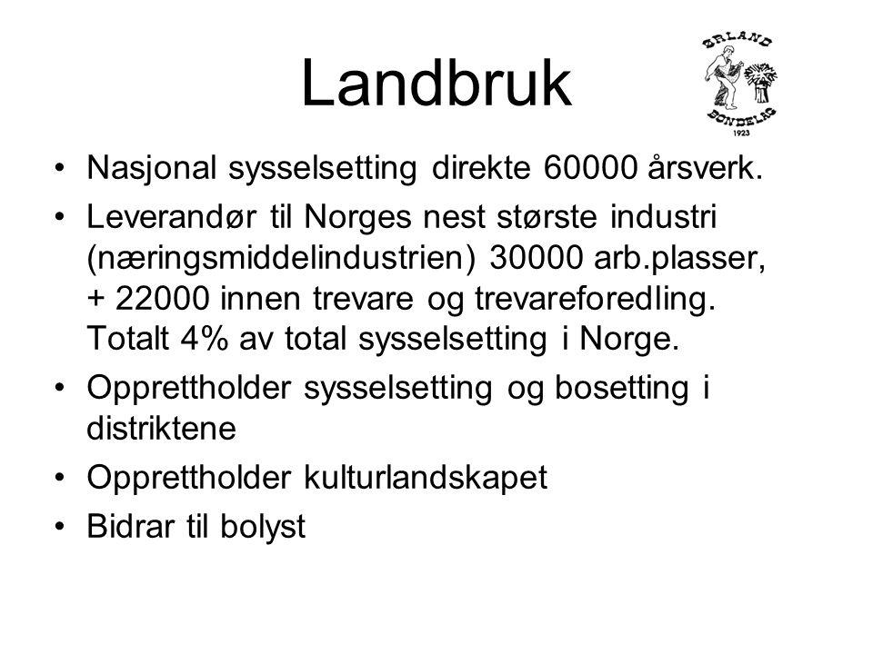 Landbruk Nasjonal sysselsetting direkte 60000 årsverk.