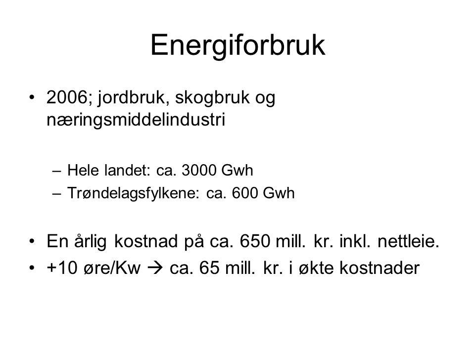 Energiforbruk 2006; jordbruk, skogbruk og næringsmiddelindustri –Hele landet: ca. 3000 Gwh –Trøndelagsfylkene: ca. 600 Gwh En årlig kostnad på ca. 650