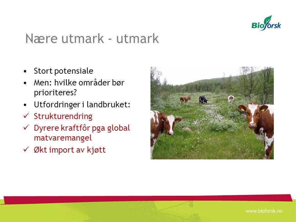 Nære utmark - utmark Stort potensiale Men: hvilke områder bør prioriteres? Utfordringer i landbruket: Strukturendring Dyrere kraftfôr pga global matva