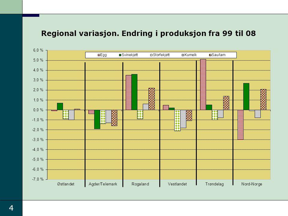 4 Regional variasjon. Endring i produksjon fra 99 til 08