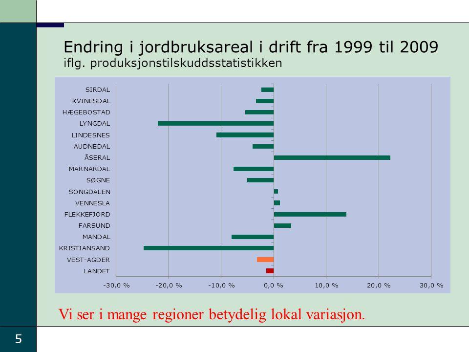 5 Endring i jordbruksareal i drift fra 1999 til 2009 iflg. produksjonstilskuddsstatistikken Vi ser i mange regioner betydelig lokal variasjon.