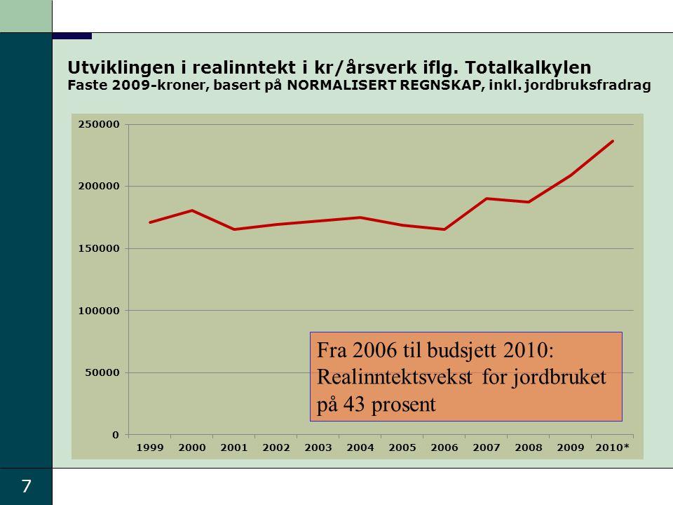 7 Utviklingen i realinntekt i kr/årsverk iflg. Totalkalkylen Faste 2009-kroner, basert på NORMALISERT REGNSKAP, inkl. jordbruksfradrag Fra 2006 til bu