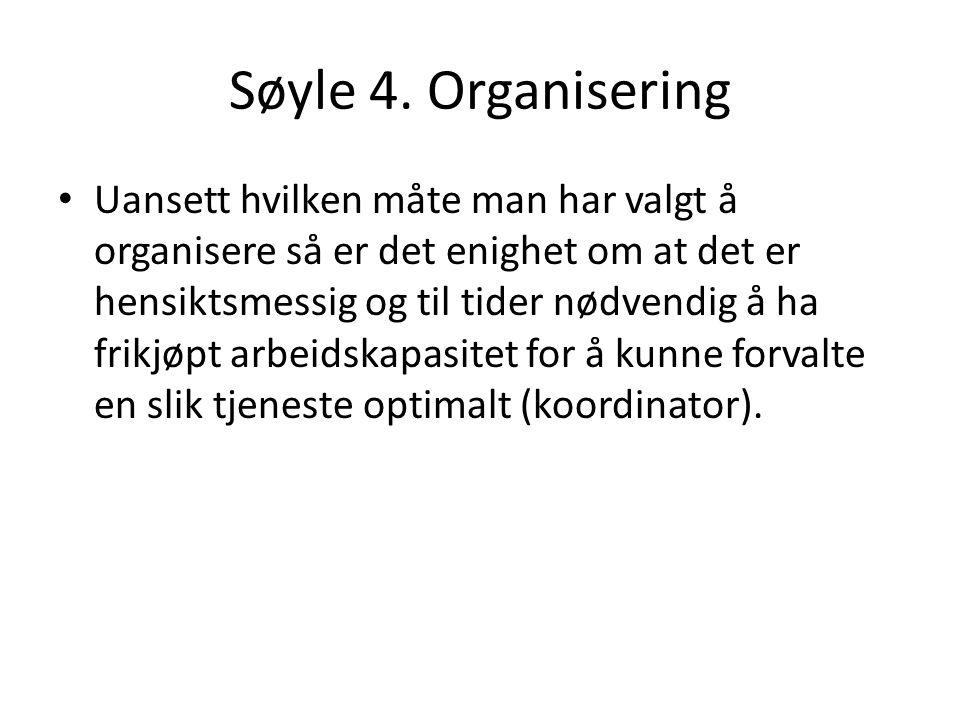Søyle 4. Organisering Uansett hvilken måte man har valgt å organisere så er det enighet om at det er hensiktsmessig og til tider nødvendig å ha frikjø