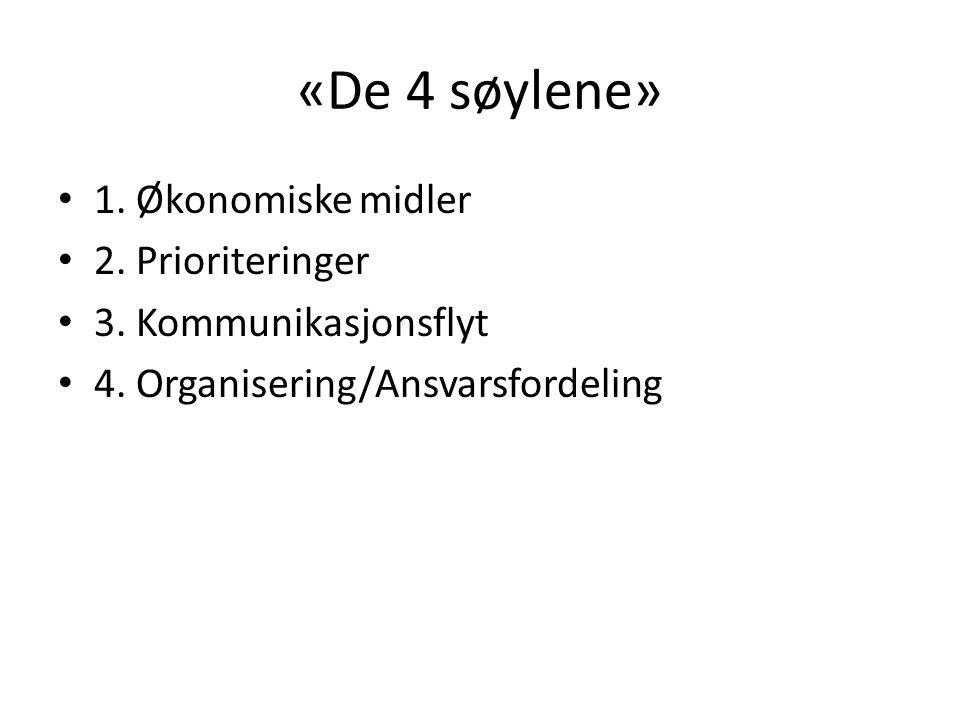 Søyle 1.