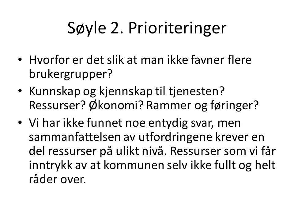 Søyle 3.