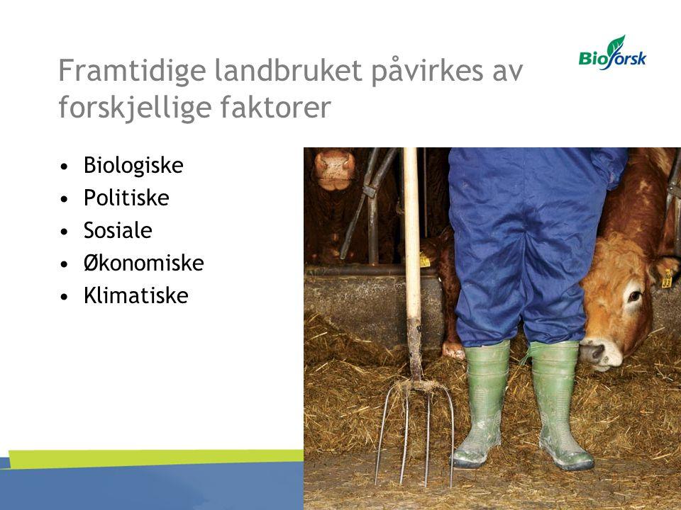 Framtidige landbruket påvirkes av forskjellige faktorer Biologiske Politiske Sosiale Økonomiske Klimatiske