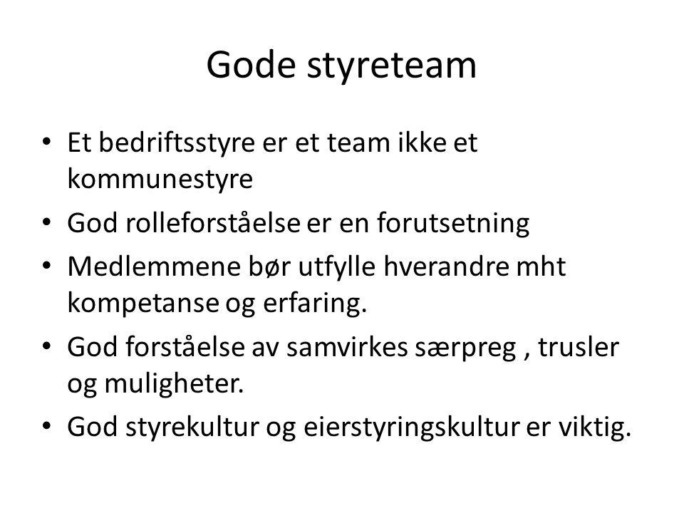 Gode styreteam Et bedriftsstyre er et team ikke et kommunestyre God rolleforståelse er en forutsetning Medlemmene bør utfylle hverandre mht kompetanse og erfaring.